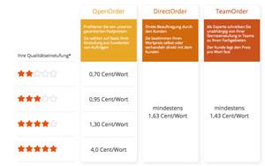 Screenshot textbroker.de: Das zahlen Kunden